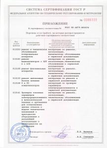Приложение №1 к сертификату